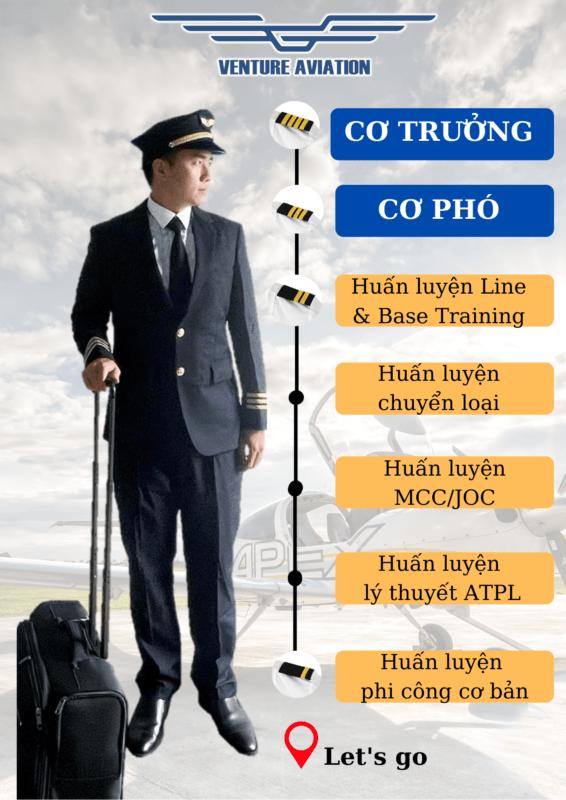 CẨm Nang Vaft